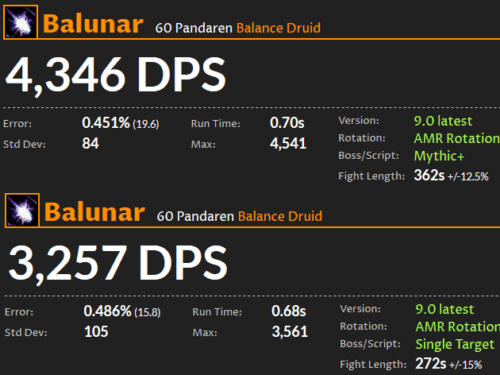 Balance Druid DPS Shadowlands