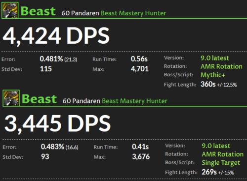Beast Mastery Hunter DPS Sadowlands