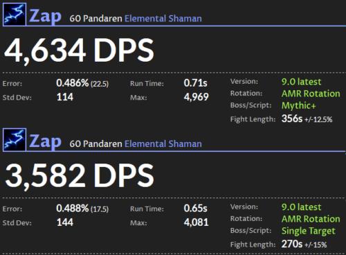 Elemental Shaman DPS Shadowlands
