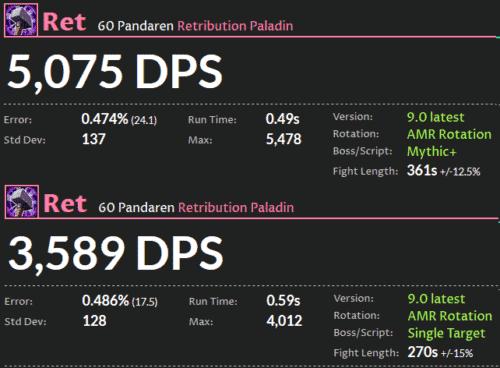 Retribution Paladin DPS Shadowlands