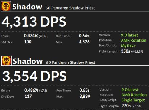 Shadow Priest DPS Shadowlands