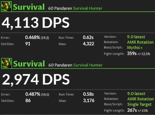 Suvival Hunter DPS Shadowlands