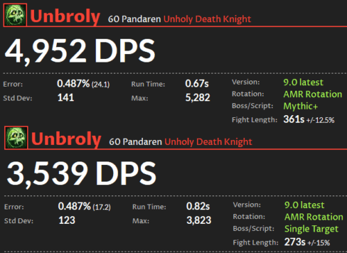 Unholy Death Knight DPS